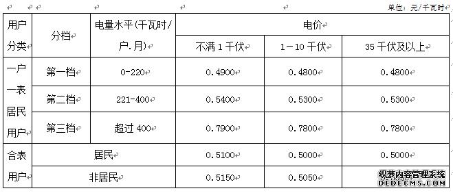 天津市居民电价表